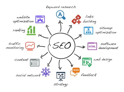 The Best Definition of SEO by Matt Cutts from Google ...