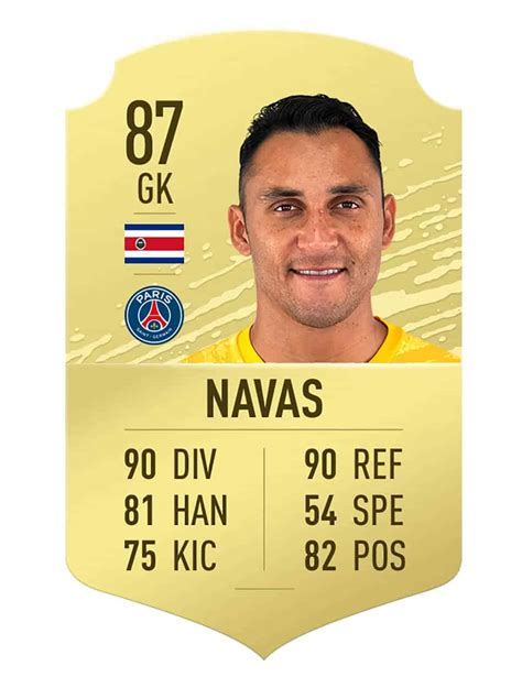 The best goalkeepers in FIFA 20 and their ratings