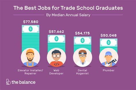 The Best Job Options for Trade School Graduates | Trade ...