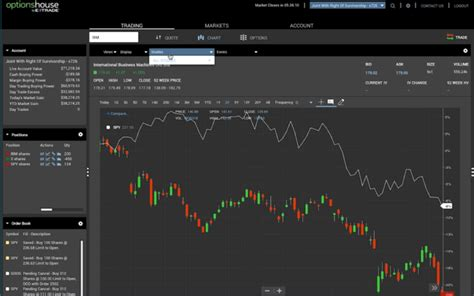 The Best Online Stock Trading Sites for Beginners 2019