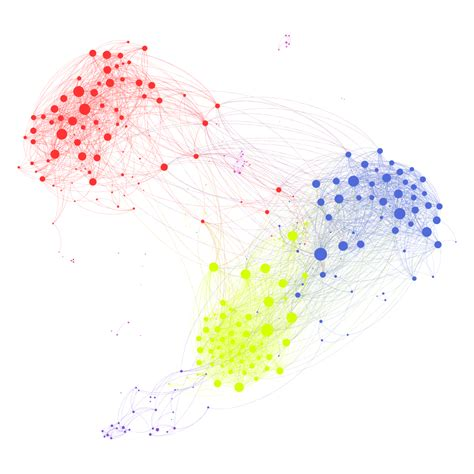 The Graph Of A Social Network | Griff s Graphs