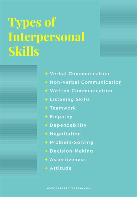 The Interpersonal Skills You Need at Work  + How to Grow ...