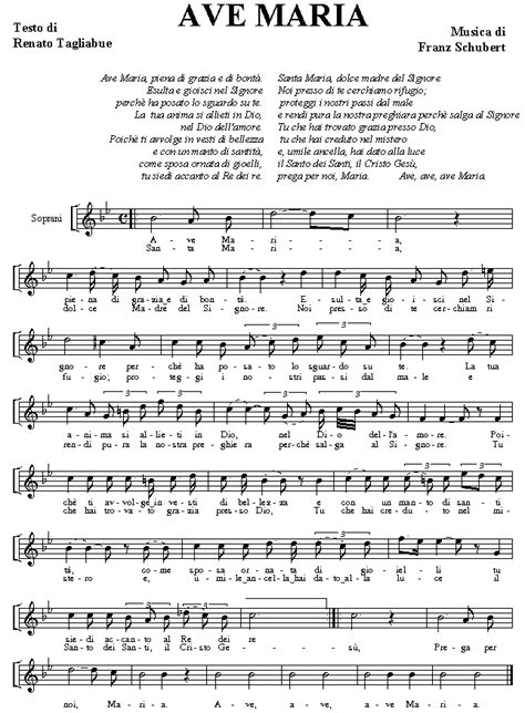 The Poetry of R.E. Slater: Ave Maria   The Prayer ...