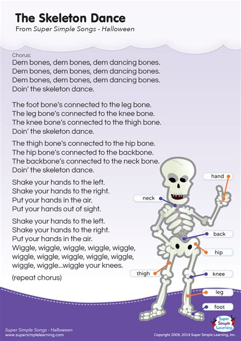 The Skeleton Dance Lyrics Poster   Super Simple