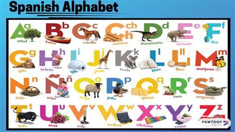 The Spanish Alphabet Song   YouTube