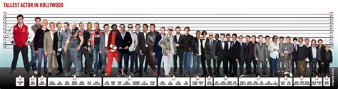 The Tallest Working Actor in Hollywood   Over 7 Feet Tall ...