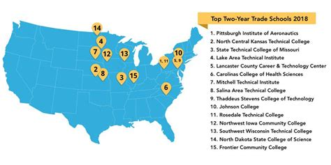The Top 25 Two Year Trade Schools: Colleges That Can Solve ...