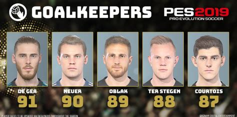 The top 5 GOALKEEPERS of PES 2019 : pesmobile