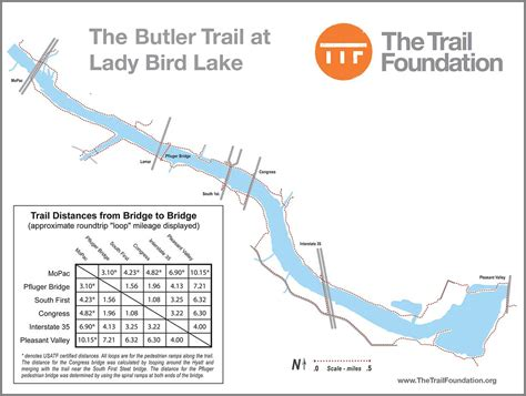 The Trail Foundation Butler Trail Maps   The Trail Foundation