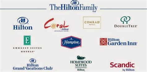 The Ultimate 50 Hotel Management Companies List | Update29