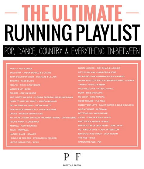 The Ultimate Running Playlist – 40 Songs – Pop, Dance ...