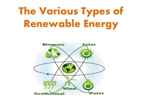 The Various Types of Renewable Energy