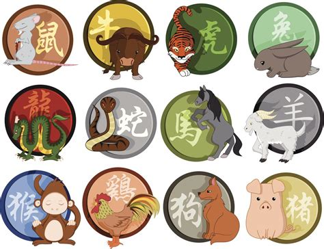 The Western and Chinese Zodiac Sign Compatibility Chart ...