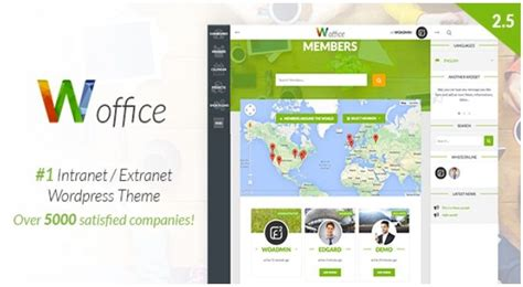 Theme Woffice v2.5.9   Intranet/Extranet de Wordpress para ...