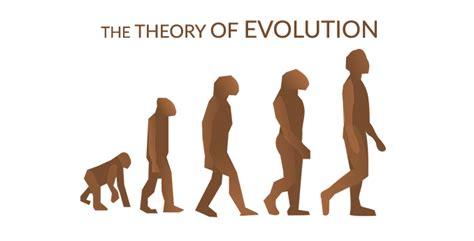 Theory of Evolution: Charles Darwin and Natural Selection ...