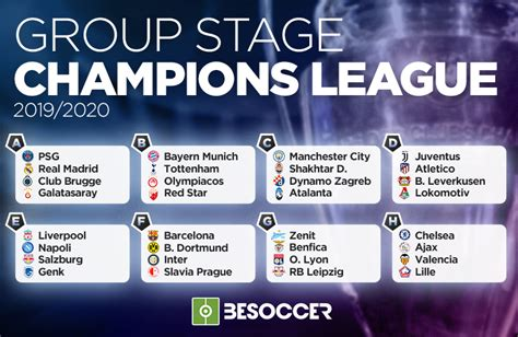 These are the groups for the 2019 20 Champions League ...