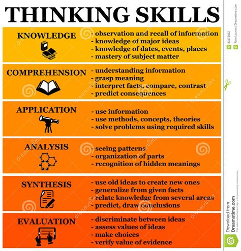 Thinking skills stock illustration. Illustration of ...