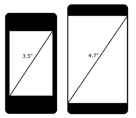 This is how a 4.7 inch iPhone 5 would measure up against 3 ...