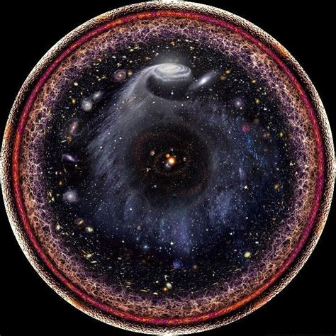 This Is What The Entire Universe Looks Like When Squeezed ...