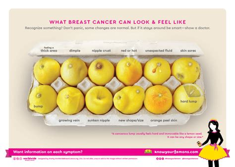 This Simple Photo of Lemons Explains the Signs of Breast ...
