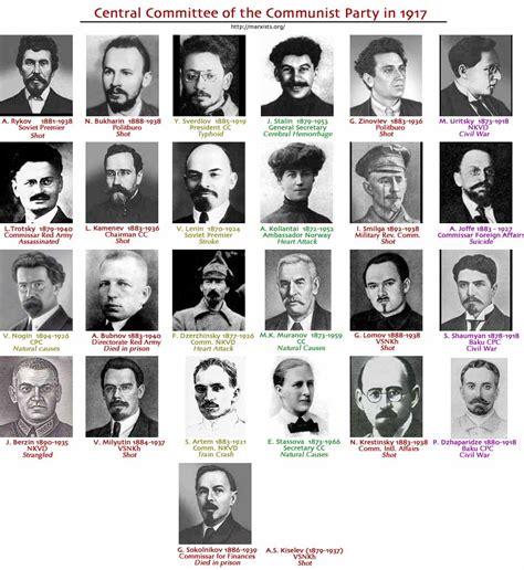 Timeline of 1917