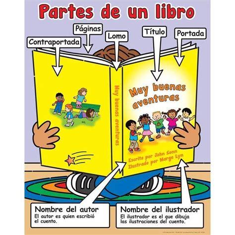 Timeline Photos   Spanish from Spain  SFS   Taller de ...