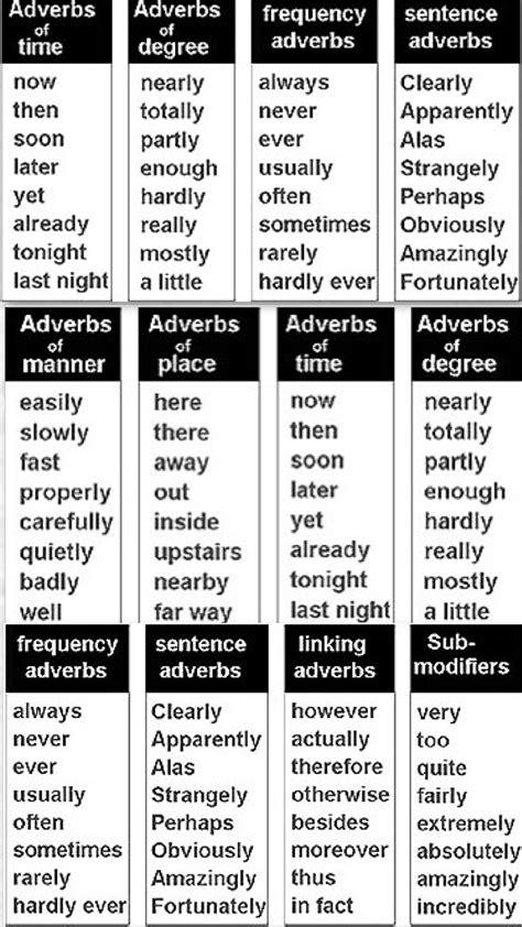 Tipos de adverbios.   Adverbios en ingles, Gramática del ...