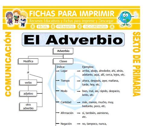 Tipos de Adverbios para Sexto de Primaria   Fichas para ...