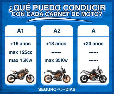 Tipos de Carnet de Moto: A, A1 y A2 | Seguropordias