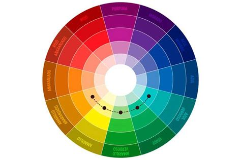 Tipos De Colores Verdes Y Sus Nombres | Colorpaints.co