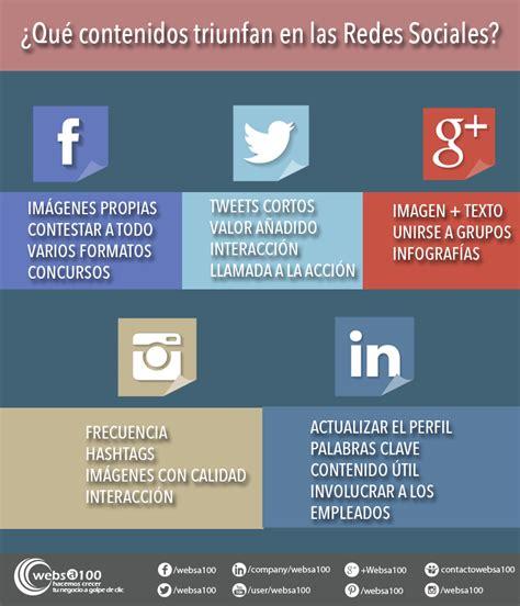 Tipos de contenidos en Redes Sociales: ¿qué publico ...
