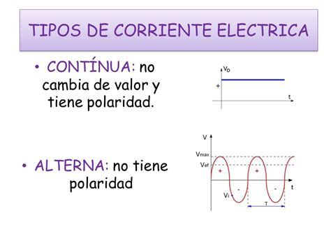 Tipos de corriente eléctrica, Mediciones Eléctricas