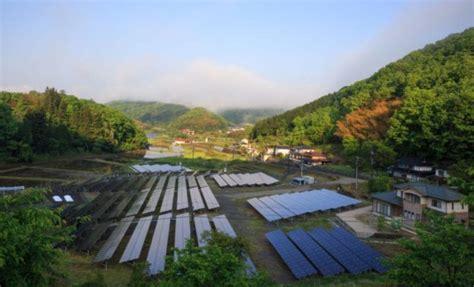 Tipos de energías renovables | Clasificación de energías ...