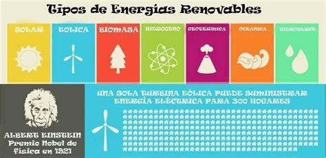 Tipos de Energias Renovables. #Culturagreen | Blog ...
