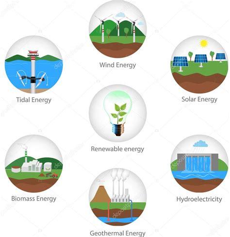 Tipos de energias renováveis — Vetores de Stock ...