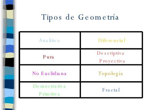 Tipos de geometria   Imagui