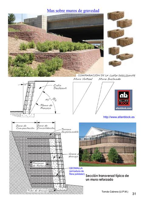 Tipos de muros de sostenimiento y cálculo simplificado