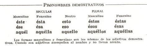 Tipos de pronombres   Tipos De