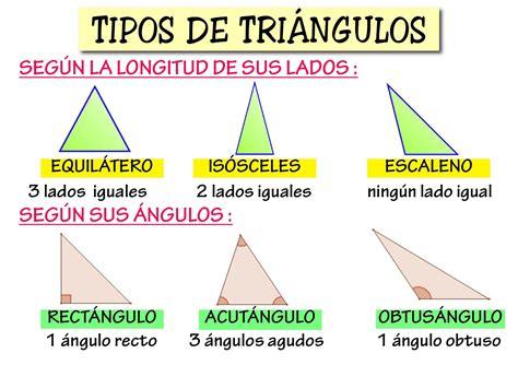 tipos de triangulos | Kids | Clasificacion de triangulos ...