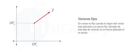 Tipos de Vectores