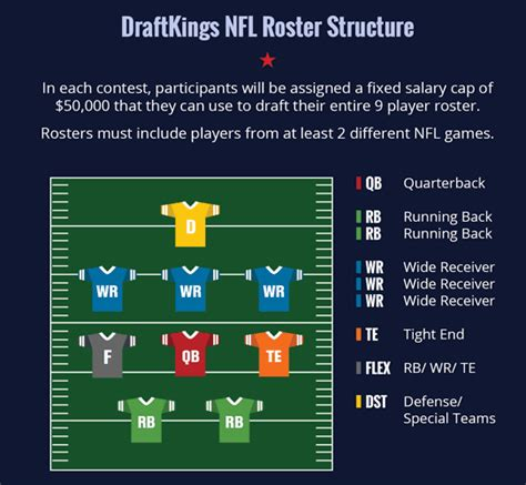 Tips to Play Fantasy Football – NFL – Keeper Fantasy Leagues