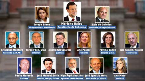 Todo el Gobierno de Rajoy suspende | il blog