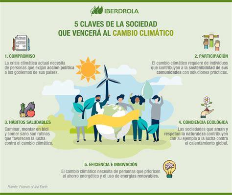 Todo sobre la Mitigación y Adaptación al cambio climático ...