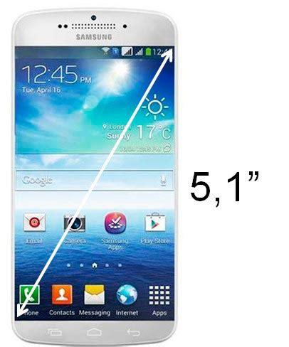 Todo sobre las resoluciones de pantalla en móviles  Guía