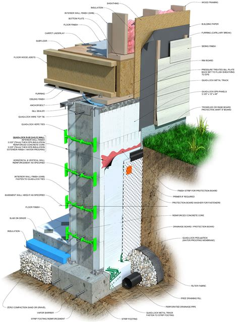 Toledo Basement Systems Drawing 1500.png  1500×2025 ...