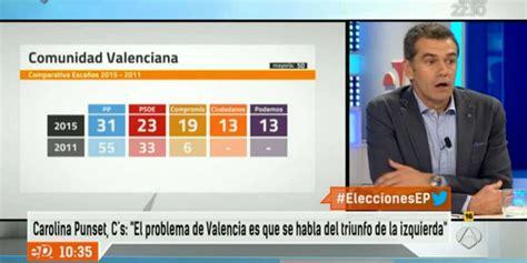 Toni Cantó pone los últimos clavos en el ataúd político de ...