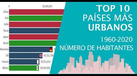 TOP 10 de Países con Mayor número de Habitantes en ...
