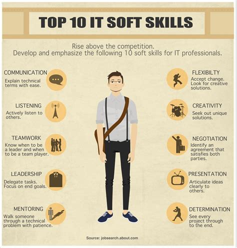 Top 10 IT Soft Skills That Employers Look For | Resume ...