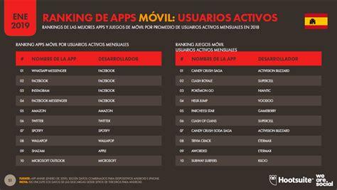 Top 10: las apps más descargadas en España  2019
