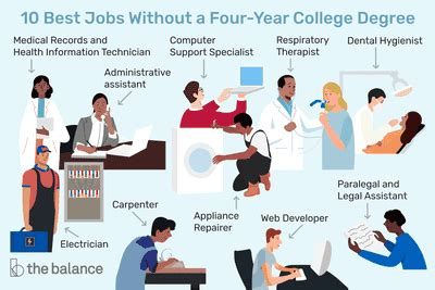 Top 10 Low Stress Jobs That Pay Well